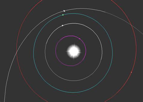 41p tuttle giacobini kresak kev 228 228 n komeetat her 228 tt 228 v 228 t odotuksia zeniitti