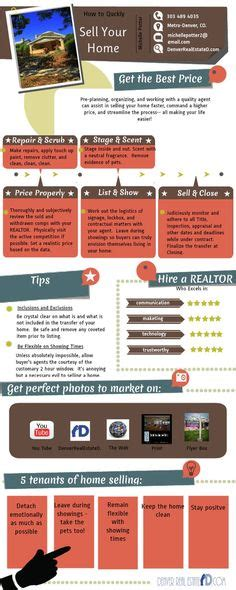 design tips for selling your home 1000 images about infographics moms dads on pinterest