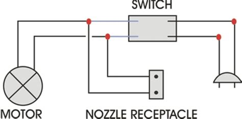 filter canister vacuum wiring diagram wiring diagrams
