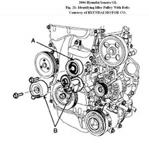 2006 Hyundai Sonata Belt Diagram Fan Belt Installation How To Install The Fan Belt For