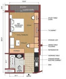 600 Sq Ft Home Plans 600 sq ft duplex house plans in chennai arts