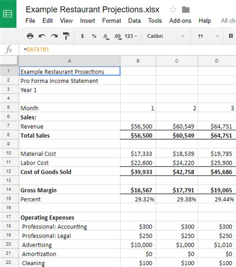 Projected Financial Statements Template by Projectionhub Financial Projections For Business Plans
