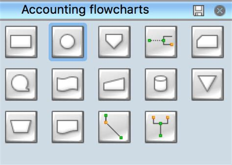 accounting flowchart symbols activity based costing flowchart abc flowchart
