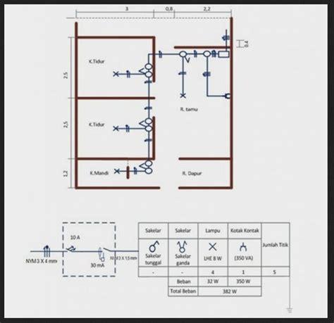 fungsi kapasitor pada instalasi listrik 28 images