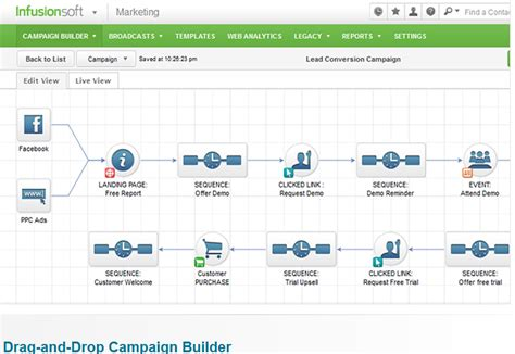 marketing workflow automation infusionsoft vs hubspot best marketing automation software