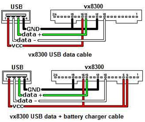 Iphone Usb Wiring Diagram Technical Diagrams