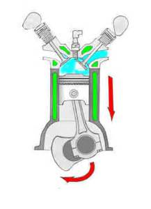 Intake And Exhaust System Animation The Basics Of 4 Stroke Combustion Engines Xorl