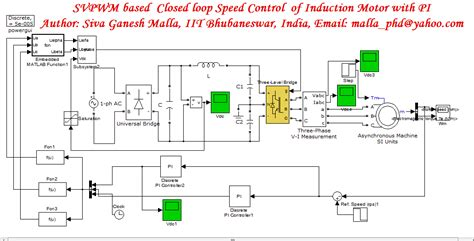 induction motor speed controller closed loop v f based speed of induction motor file exchange matlab central