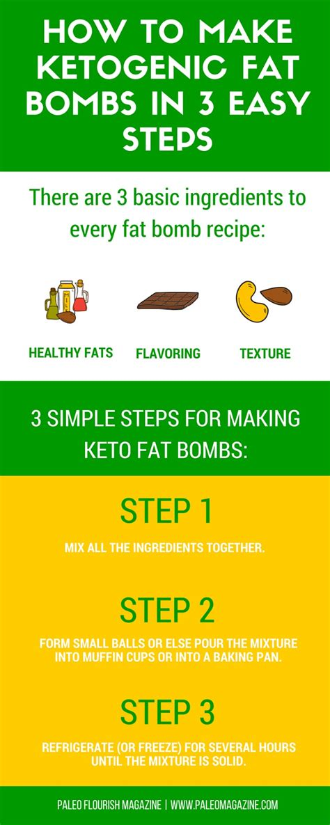 bombs 2 in 1 100 recipes for every season seasonal sweet savory recipes ketogenic treats to make your transformation easy and enjoyable books what are ketogenic bombs how to make them in 3 easy