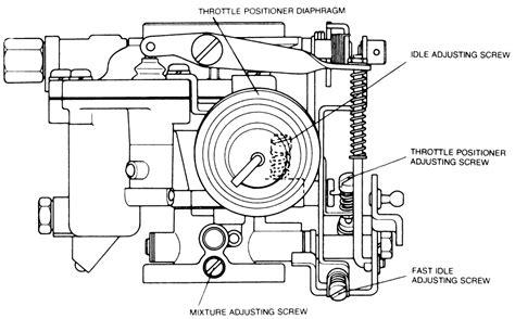 1989 Toyota Corolla Carburetor Diagram Repair Guides Idle Speed And Mixture Adjustments