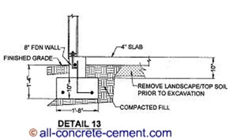 Garage Foundation Design foundation footings home foundations footing drains
