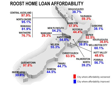 tattoo prices nz wellington nz home loan affordability flat as house prices stagnate