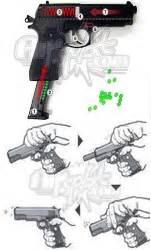 Seragam Airsoft Gun airsofter tentang airsoft gun