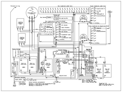 electrical wiring diagrams for boats electrical get free image about wiring diagram