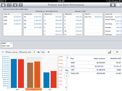 sap explorer tutorial sap businessobjects bi software altek solutions inc
