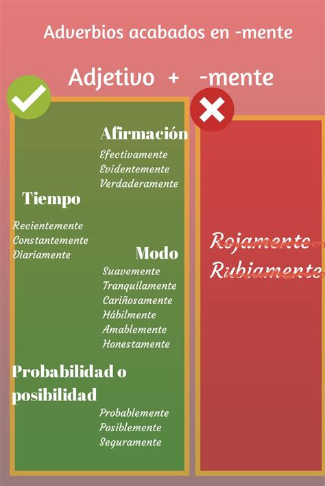 images  los adverbios  pinterest spanish english class  spanish lessons