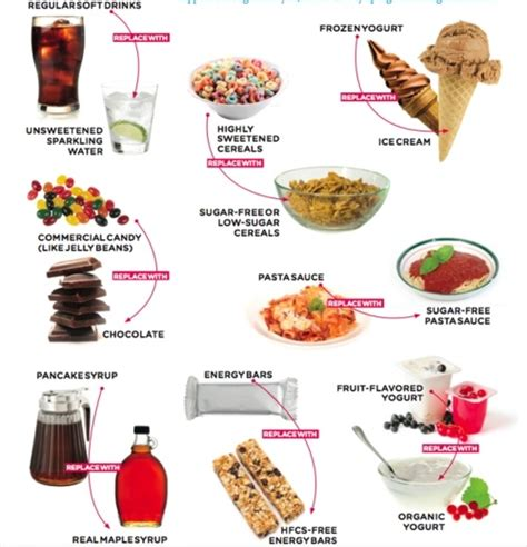 how to a that is not food motivated 30 best food swaps for healthy living images on health foods healthy