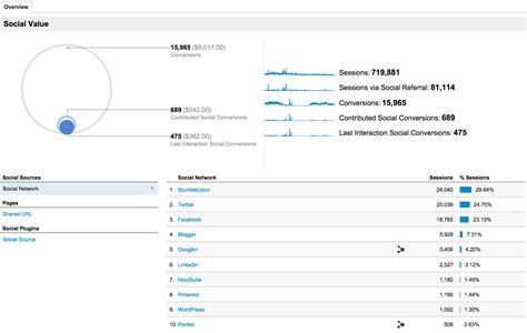 Social Media Analytics Spreadsheet by Social Media Analytics Spreadsheet Laobingkaisuo