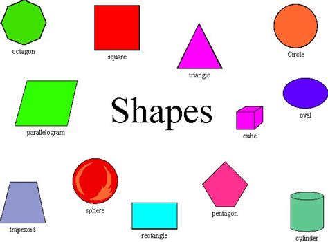 different patterns using geometric shapes my name is faizal e primbon vocabs shapes
