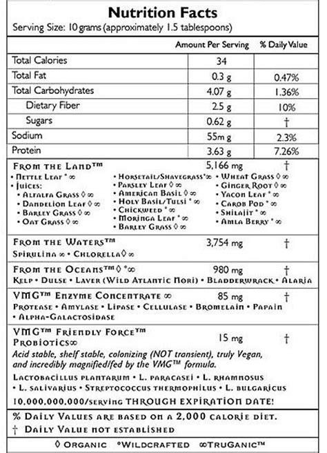 HealthForce Vitamineral Green Review