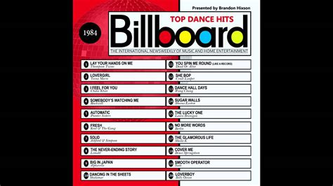 billboard top dance hits  youtube