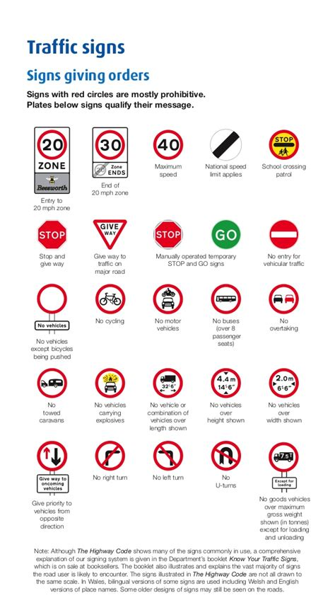 missouri boating license exam answers the highway code traffic signs