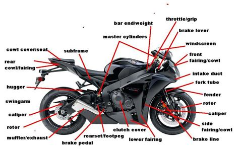 parts of a motocross bike parts of a motorcycle google search two wheels
