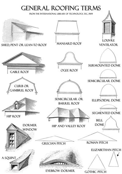 different types of architectural styles 25 best ideas about roof design on pinterest pavilion