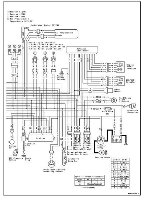 Kawasaki Bayou 300 Wiring Diagram - Free Wiring Diagram