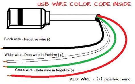 usb wire colors usb wire color code and the four wires inside usb wiring