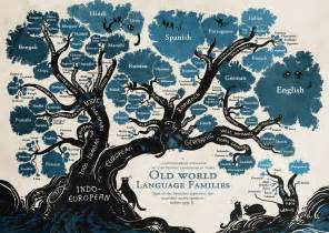 light in other languages the and fascinating history of the language