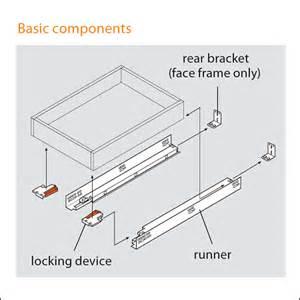 bottom mount drawer slides soft images