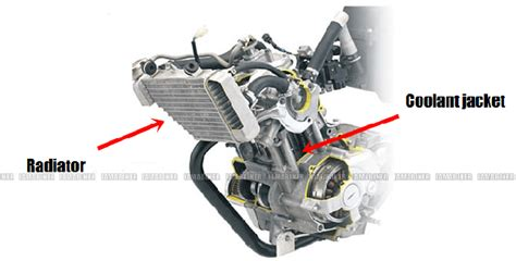 Air Radiator Cbr 250 Rr Engine Radiator Coolant Cbr250rr Honda how to get the working construction of the cooling