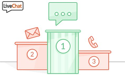 designcrowd live chat four steps to improve your online customer service