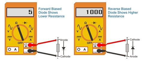 how to test faulty diode diode testing
