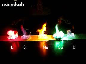 burns in different colors chemistry physics oooh pretty colours nanodash
