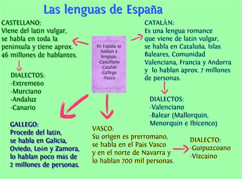 preguntas de la n400 en español 1000 images about cultura espa 241 ola on pinterest