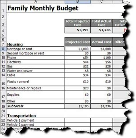 family budget emergency fund