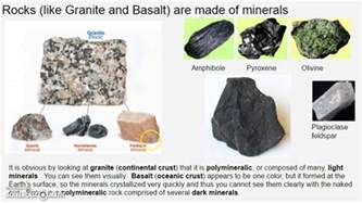 a brief introduction to minerals how minerals form