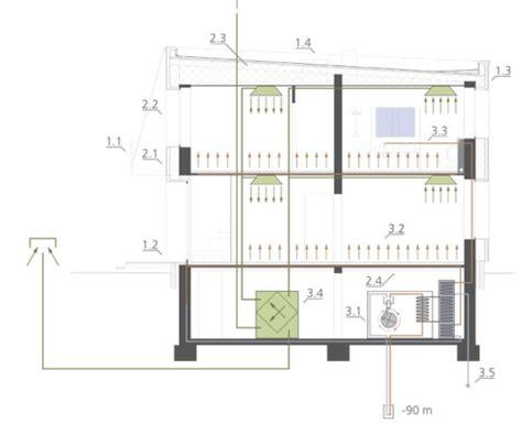 architekt berlin einfamilienhaus einfamilienhaus in berlin heizung wohnen baunetz wissen