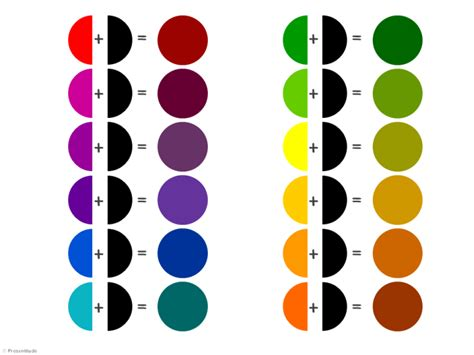 tone on tone color the basics of the color wheel for presentation design