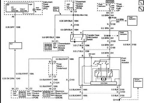 Chevy Wd Actuator Upgrade Wiring Diagram Wiring Wwwkotaksuratco - Chevy 4wd actuator upgrade wiring diagram