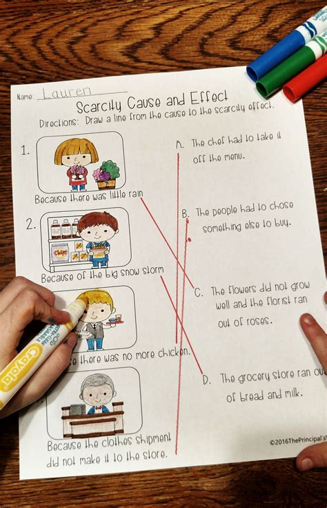 ideas economics best 25 economic scarcity ideas on teaching