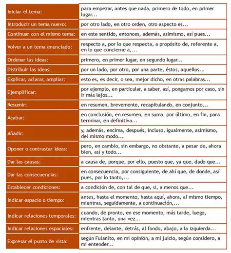 libro conectores de la lengua ud 1 sin tapujos el proceso comunicativo soporte y contenido situaci 243 n e intenci 243 n reflejo