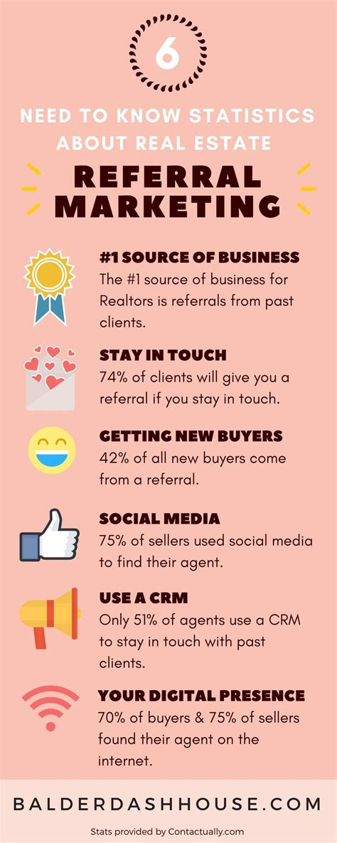 Referral Marketing Strategies For Real Estate Agents Tom Ferry Business Plan Template