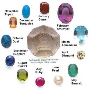 what is december s birthstone color capricorn