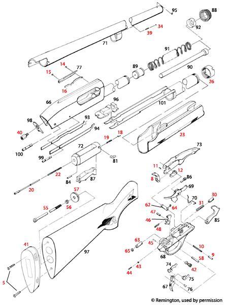 remington 870 diagram 870 special field world s largest supplier of firearm