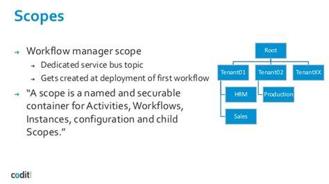 azure workflow manager windows azure workflows manager running durable