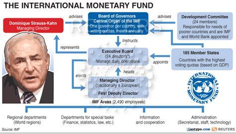 illuminati organization organizational flowchart for the investment arm of the
