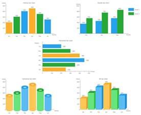 bar graph template maker bar chart column chart pie chart spider chart venn
